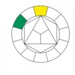 17-Cercle chromatique, vert-jaune