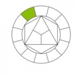 18-Cercle chromatique, vert pale
