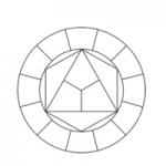 2-Cercle chromatique vierge