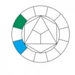 21-Cercle chromatique, cyan-vert