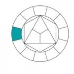 22-Cercle chromatique, turquoise