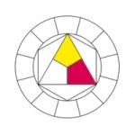 5-Cercle chromatique jaune et magenta
