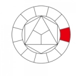 20-Cercle chromatique rouge