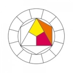6-Cercle chromatique, jaune-magenta-orange